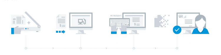 Invoice Processing Services from Petrosoft