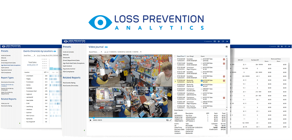 Loss Prevention Analytics