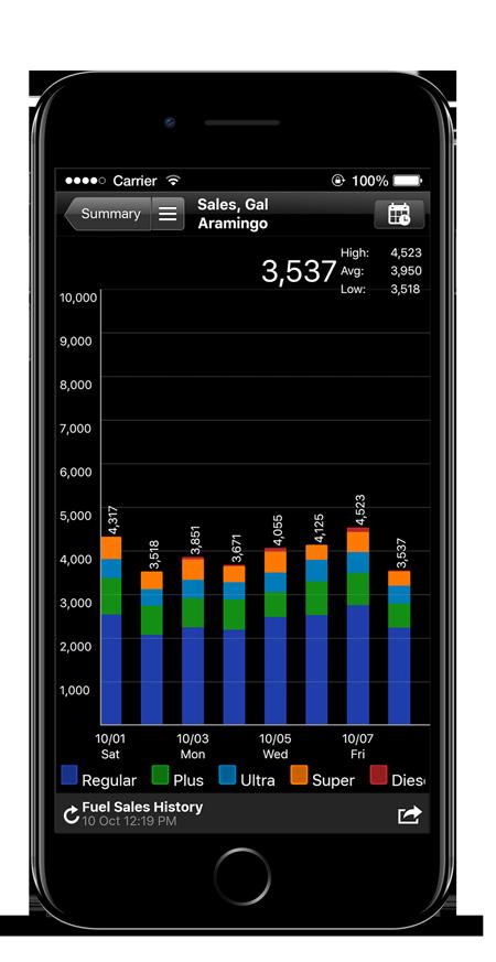 CSO-Mobile
